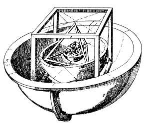 Platonische Körper in Keplers 'Harmonia mundi'